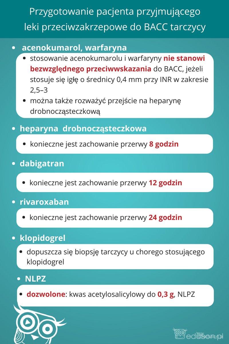 Jak przygotować pacjenta przyjmującego leki przeciwzakrzepowe do BACC tarczycy? - Portal wymiany wiedzy o ultrasonografii - Eduson